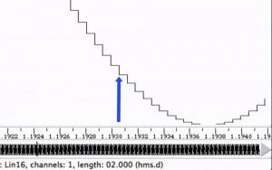 Sampling and quantisation