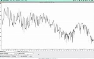 Spectrum and spectrogram